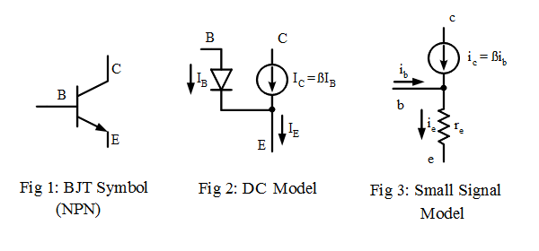 Bipolar Junction Transistors (BJTs) - Analog Electronics