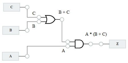 combinational logic circuitsElectronic Circuit And Logic Design #15