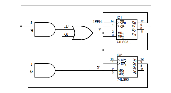 logic diagram of a 12 hour digital clock