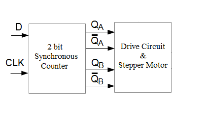 Stepper Motor Circuit - Online Digital Electronics Course